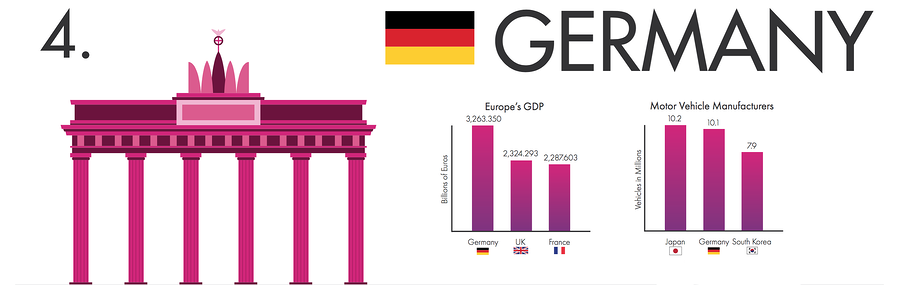 Best Countries to Work - Germany